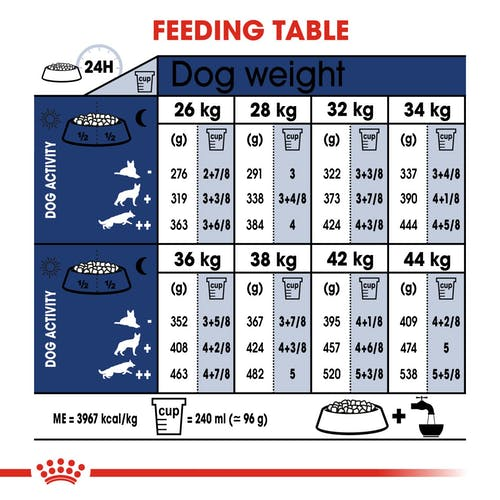 royal-canin-maxi-adult-alimentazione-tabella