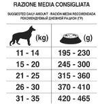 forza10-medium-adult-maintenance-al-pesce-dosi
