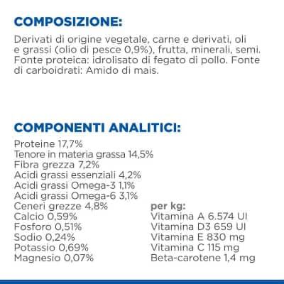hills-prescription-diet-cane-adult-mini-z-d-ingredienti