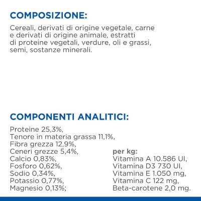 hills-prescription-diet-cane-c-d-composizione