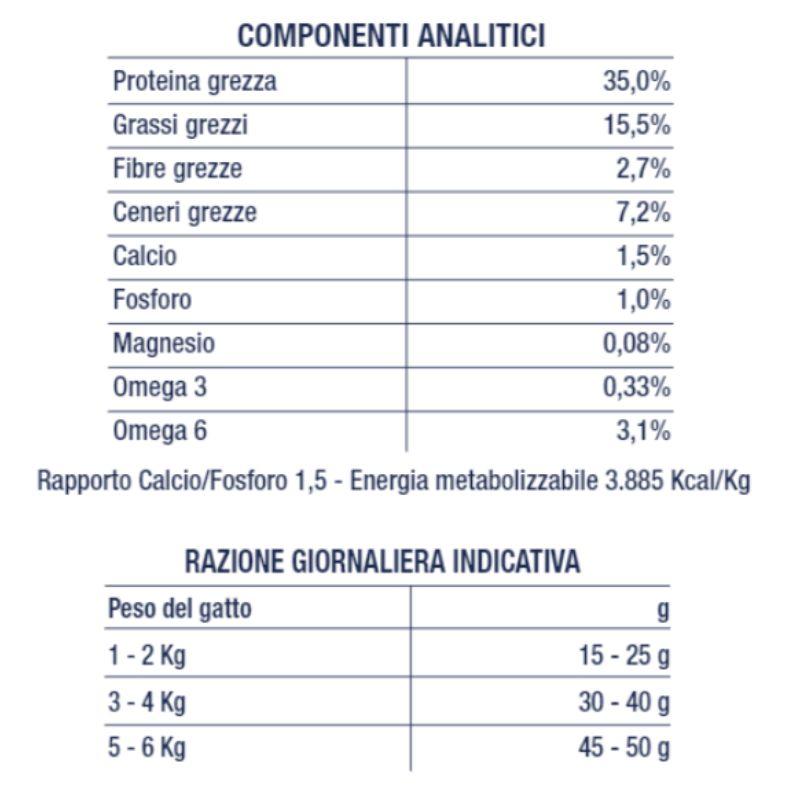 hi-beef-gatto-sterilised-manzo-riso-dosaggio
